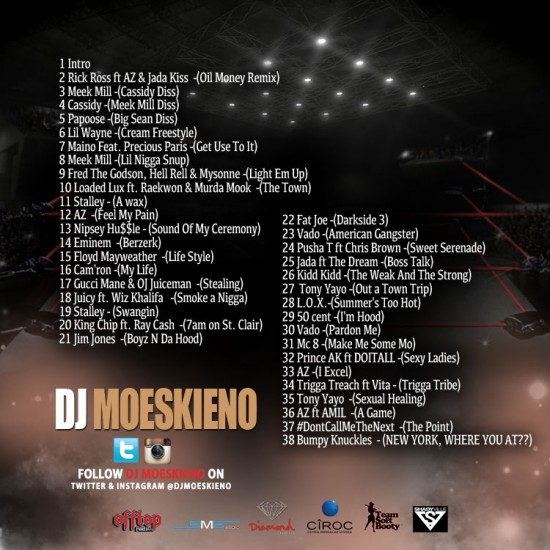 Dj Moeskieno - We rule the night & play for blood (Back)
